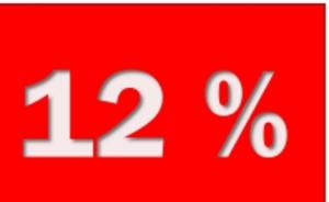 los-12%