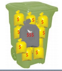 los-trash bin $