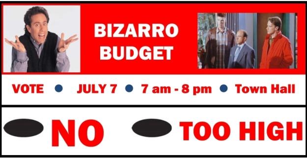 los-bizarro budget