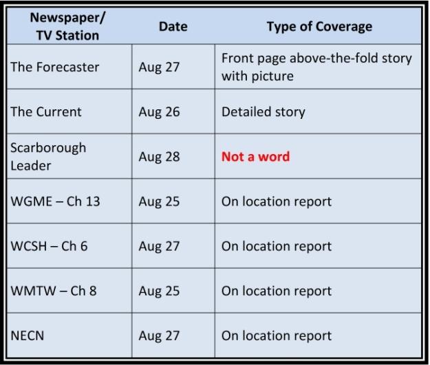 los-hb-media chart