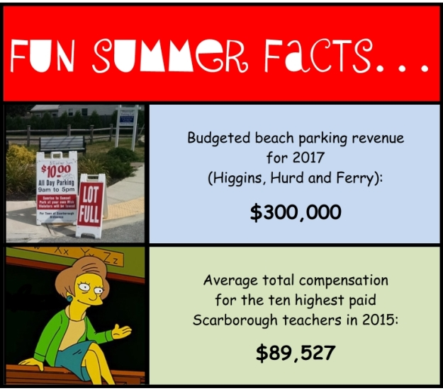 los-fun summer facts